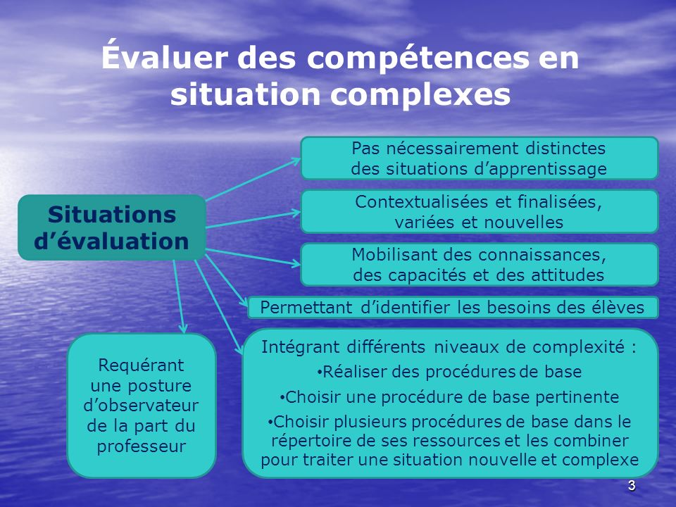 Évaluer des compétences en situation complexes Situations d'évaluation