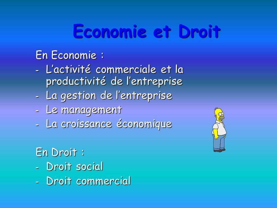 Economie et Droit En Economie :