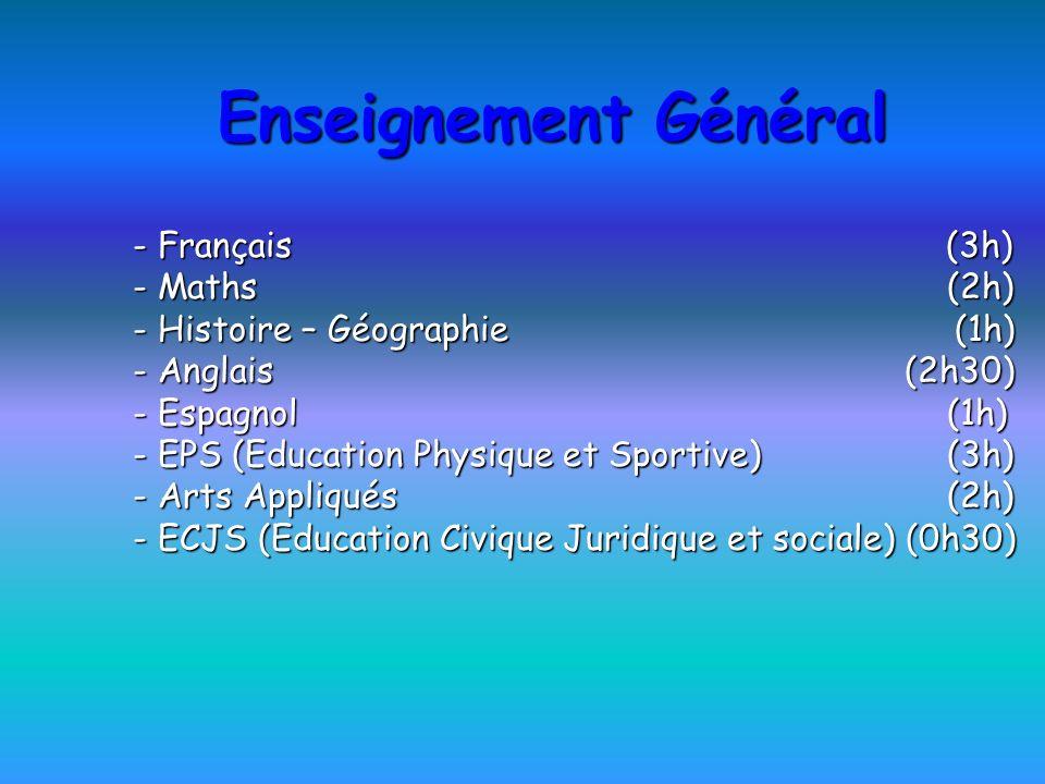 Enseignement Général - Français (3h) - Maths (2h)