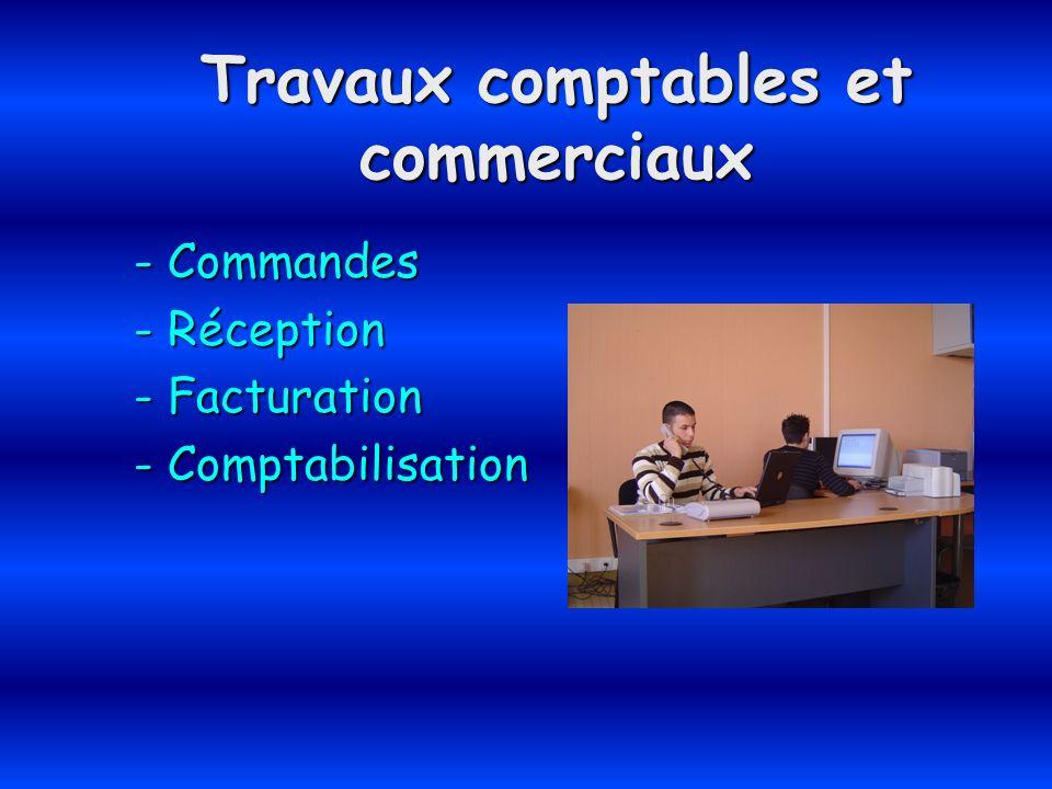 Travaux comptables et commerciaux