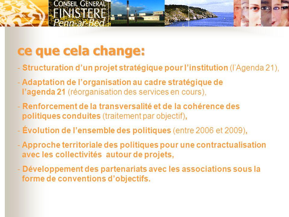 ce que cela change: Structuration d'un projet stratégique pour l'institution (l'Agenda 21),