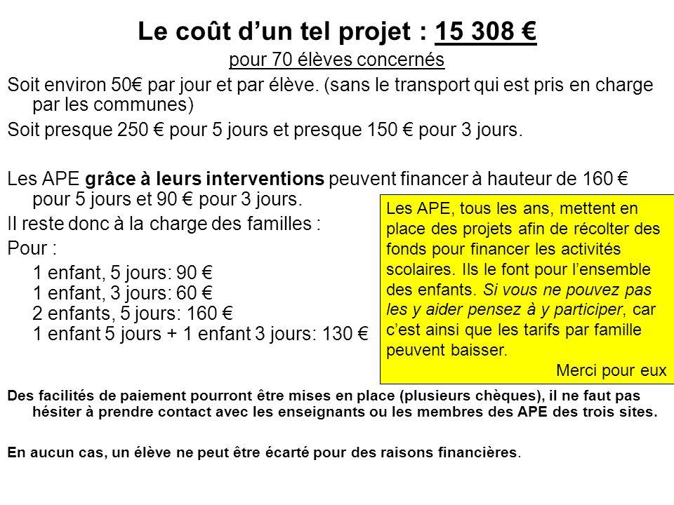 Le coût d'un tel projet : 15 308 €