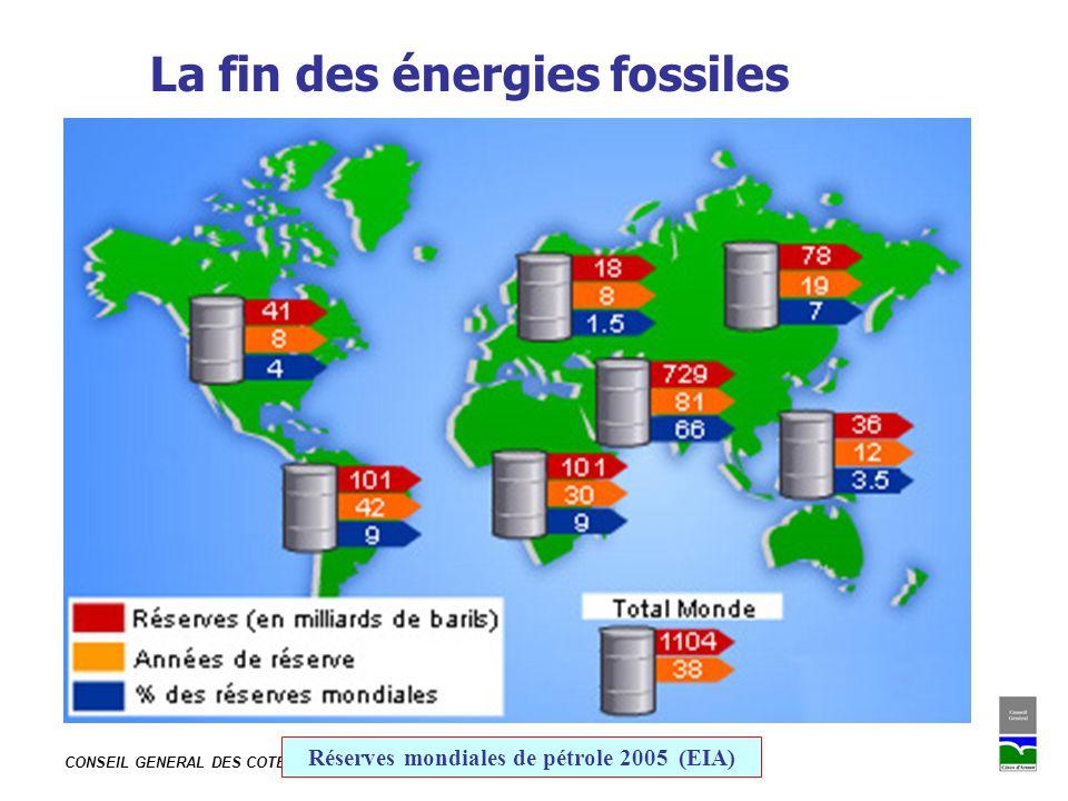 Réserves mondiales de pétrole 2005 (EIA)