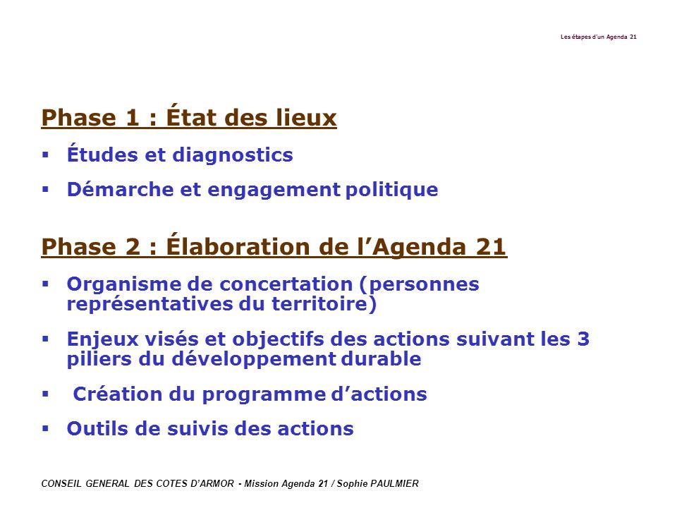 Phase 2 : Élaboration de l'Agenda 21