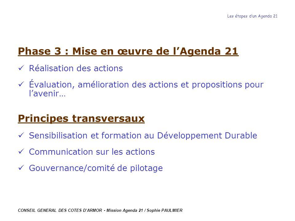 Phase 3 : Mise en œuvre de l'Agenda 21