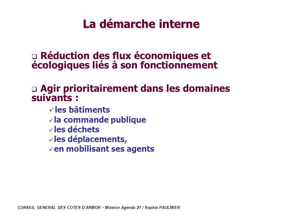 La démarche interne Réduction des flux économiques et écologiques liés à son fonctionnement. Agir prioritairement dans les domaines suivants :