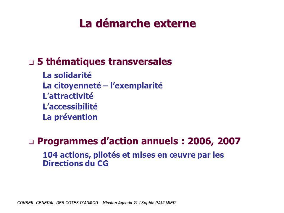 La démarche externe 5 thématiques transversales