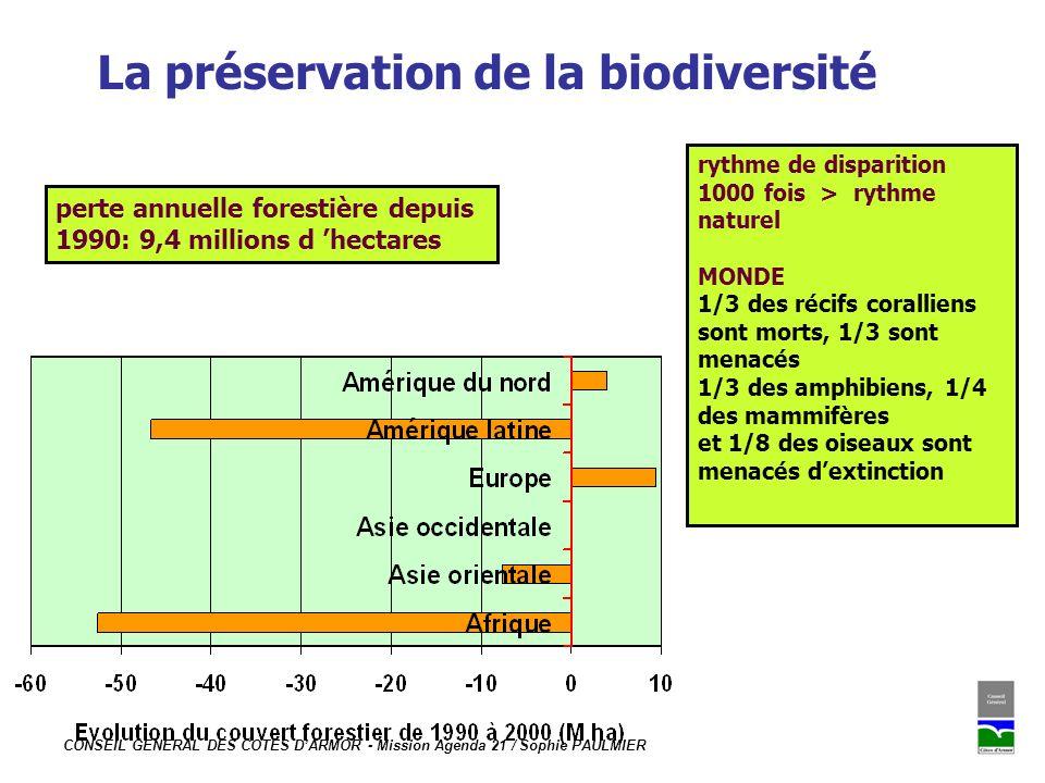 La préservation de la biodiversité
