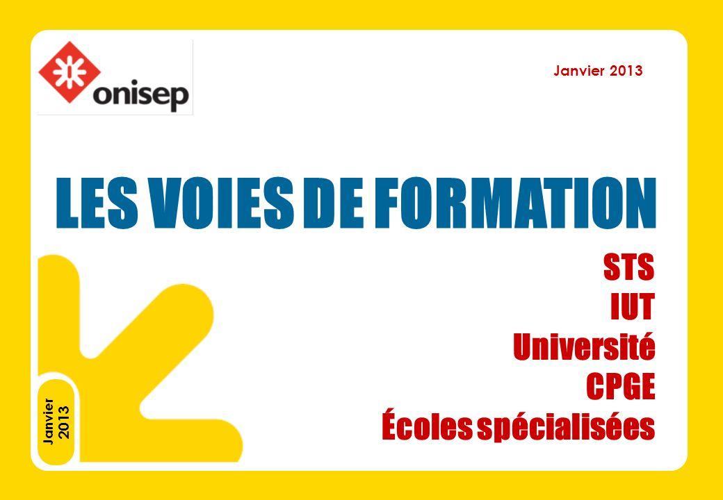 LES VOIES DE FORMATION STS IUT Université CPGE Écoles spécialisées