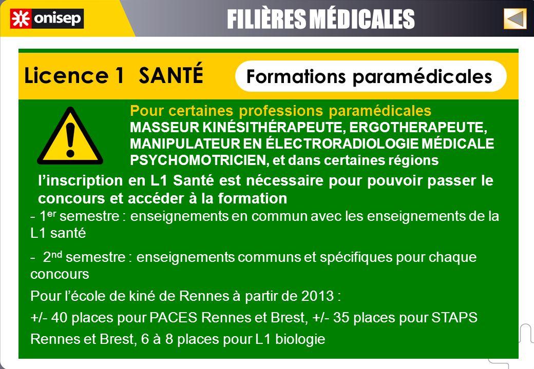 FILIÈRES MÉDICALES Licence 1 SANTÉ Formations paramédicales