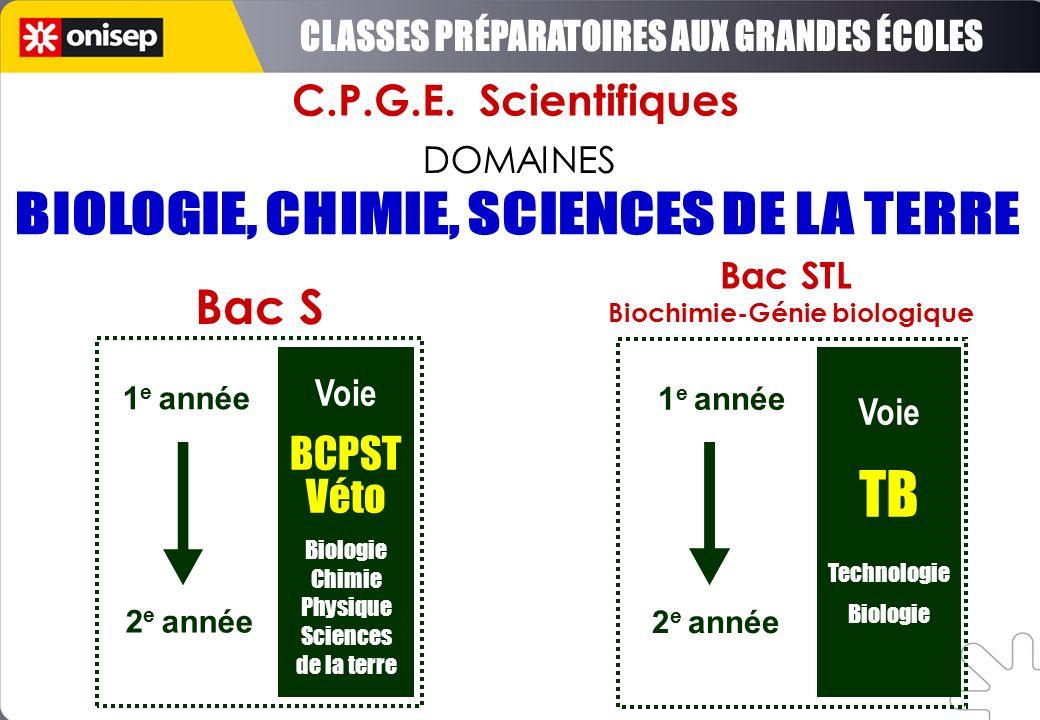 TB CLASSES PRÉPARATOIRES AUX GRANDES ÉCOLES