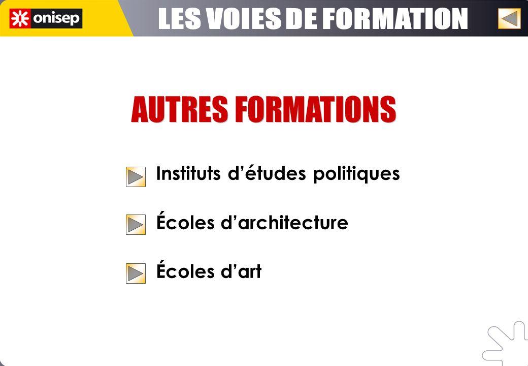 AUTRES FORMATIONS LES VOIES DE FORMATION Instituts d'études politiques