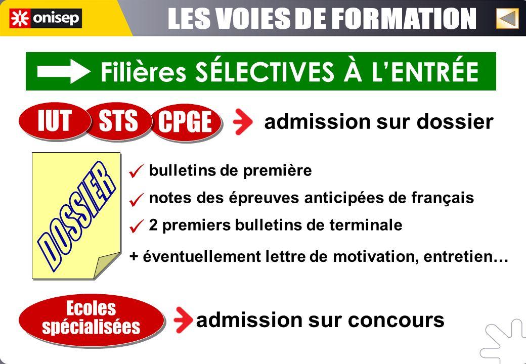 Filières SÉLECTIVES À L'ENTRÉE