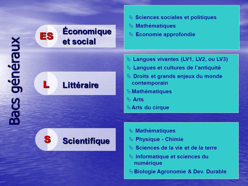 Bacs généraux ES L S Économique et social Littéraire Scientifique