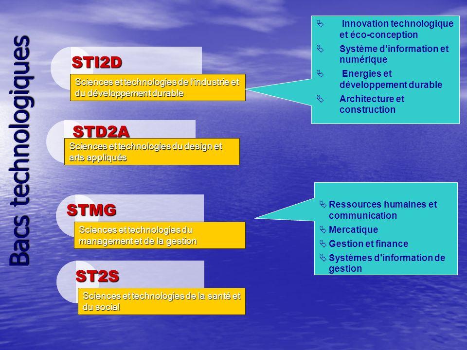 Bacs technologiques STI2D STD2A STMG ST2S