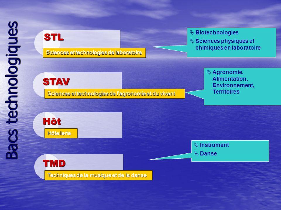 Bacs technologiques STL STAV Hôt TMD Biotechnologies