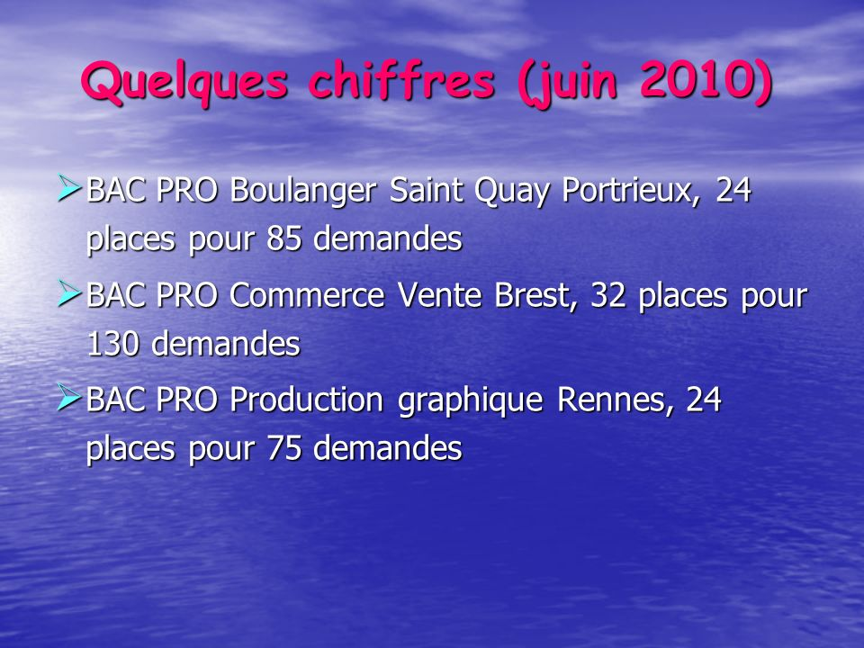 Quelques chiffres (juin 2010)