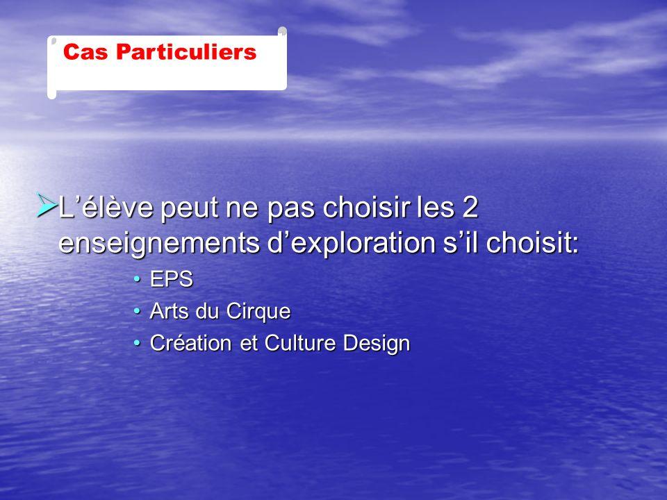 Cas Particuliers L'élève peut ne pas choisir les 2 enseignements d'exploration s'il choisit: EPS. Arts du Cirque.
