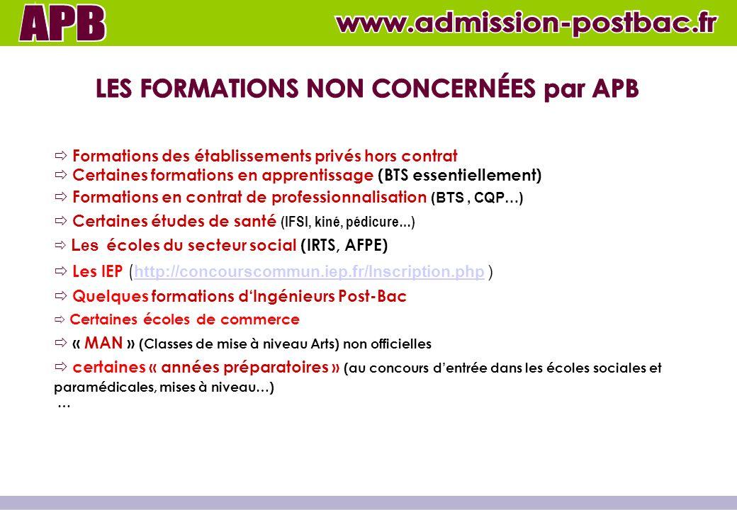 LES FORMATIONS NON CONCERNÉES par APB