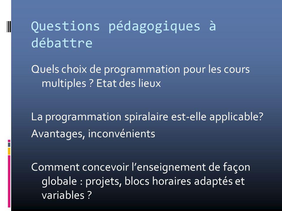 Questions pédagogiques à débattre