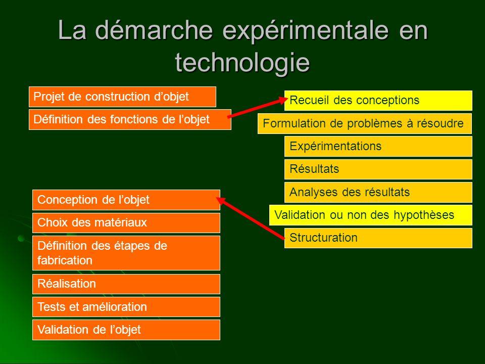 La démarche expérimentale en technologie