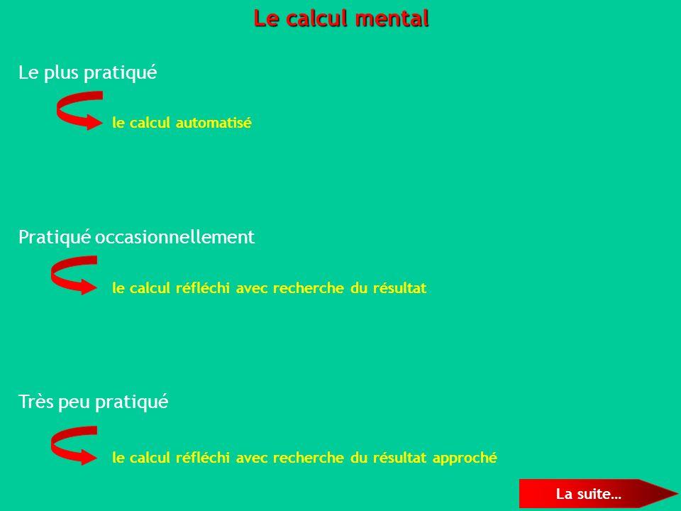 Le calcul mental Le plus pratiqué Pratiqué occasionnellement