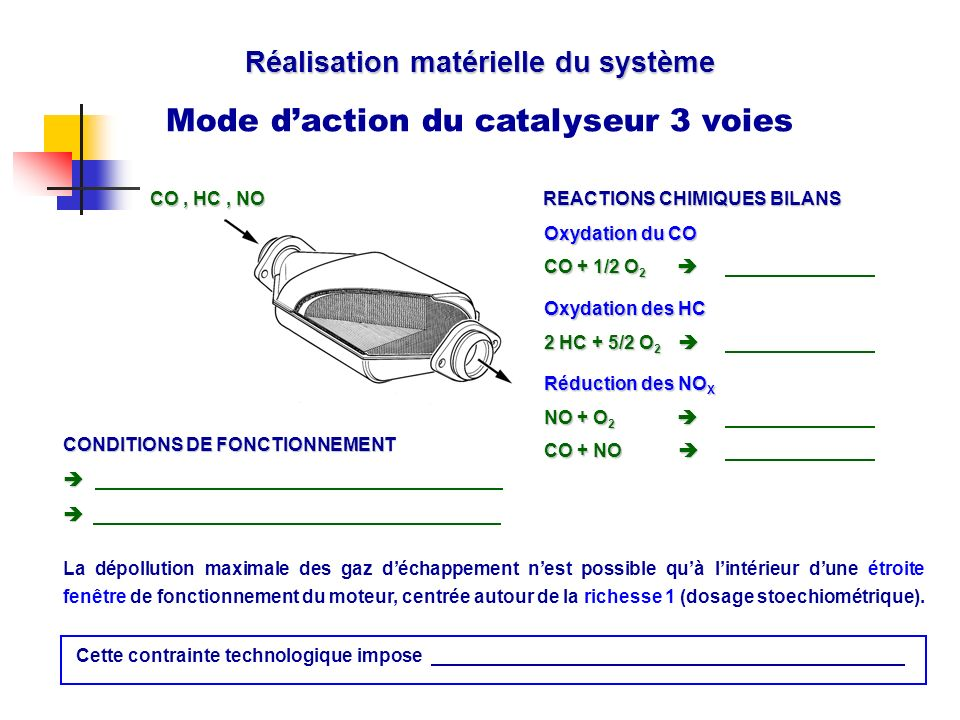 Mode d'action du catalyseur 3 voies