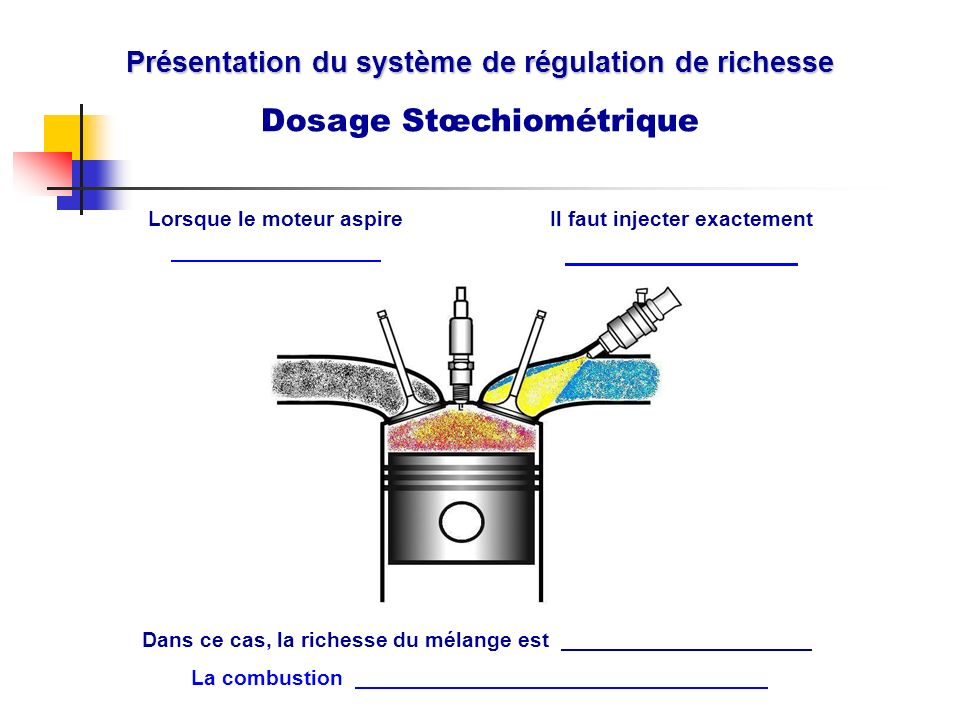 Dosage Stœchiométrique