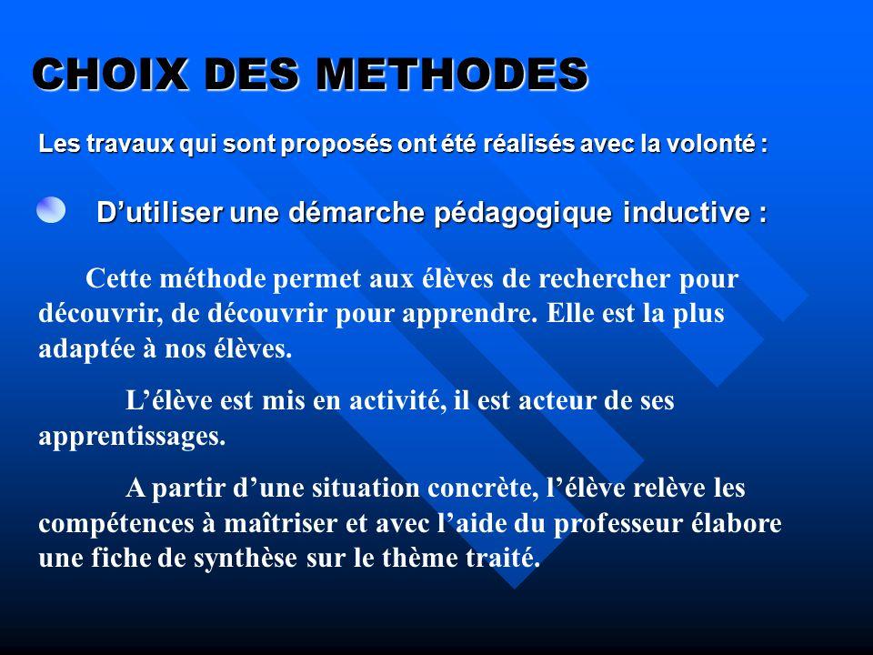 CHOIX DES METHODES D'utiliser une démarche pédagogique inductive :