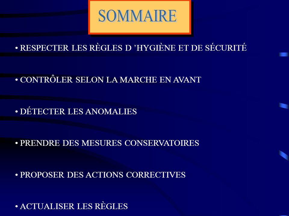 SOMMAIRE RESPECTER LES RÈGLES D 'HYGIÈNE ET DE SÉCURITÉ