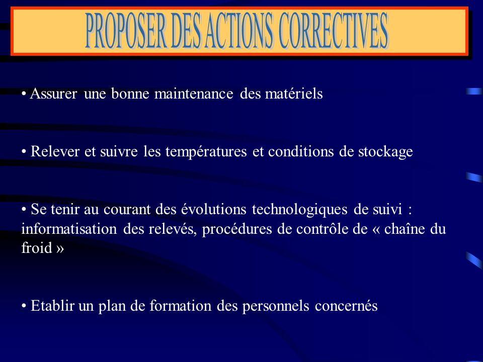 PROPOSER DES ACTIONS CORRECTIVES
