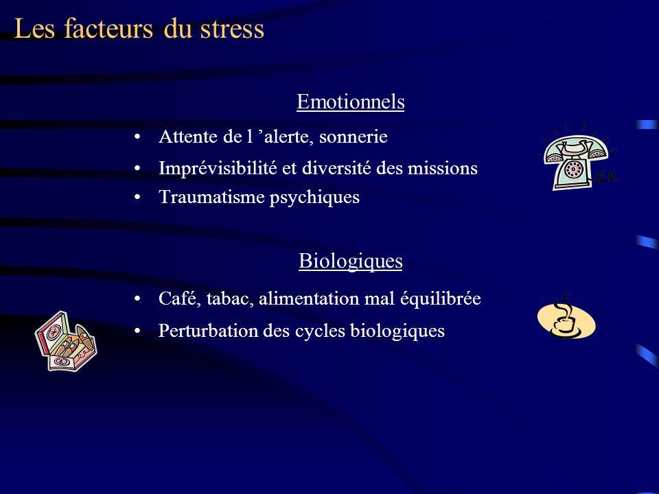 Les facteurs du stress Emotionnels Biologiques