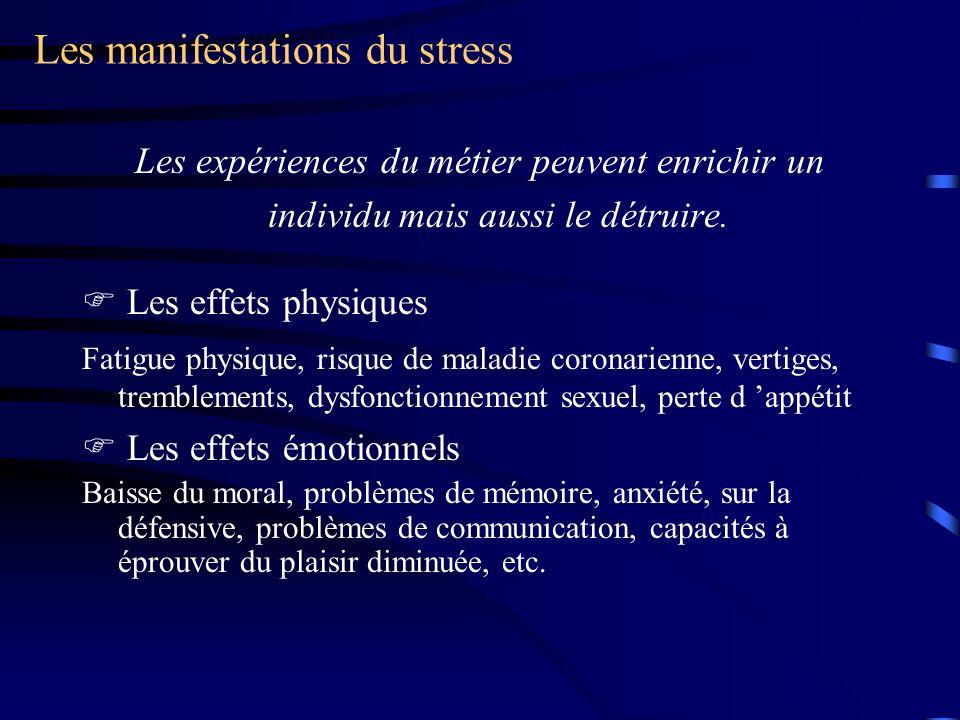 Les manifestations du stress