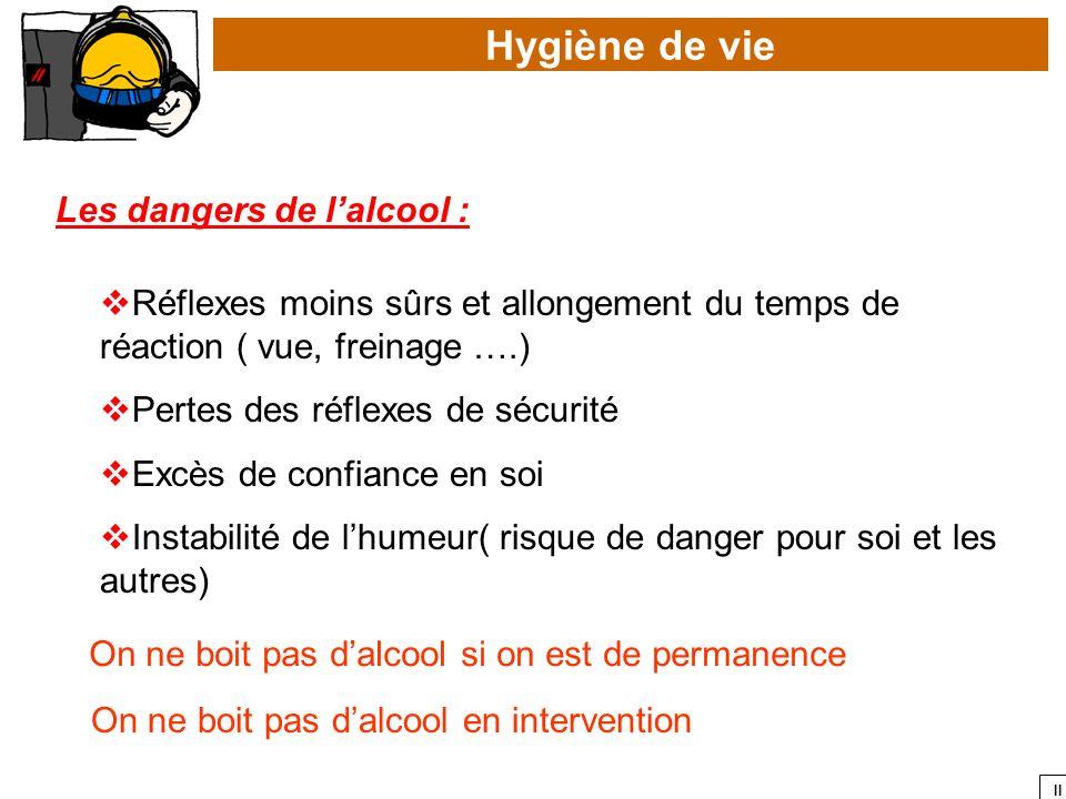 Hygiène de vie Les dangers de l'alcool :