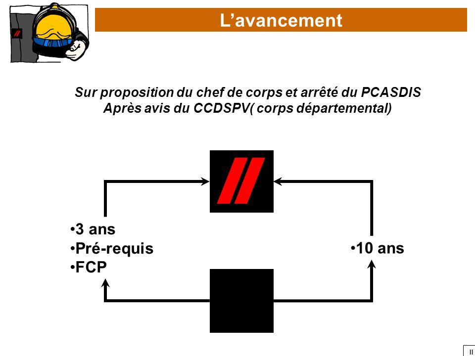 L'avancement 3 ans Pré-requis FCP 10 ans