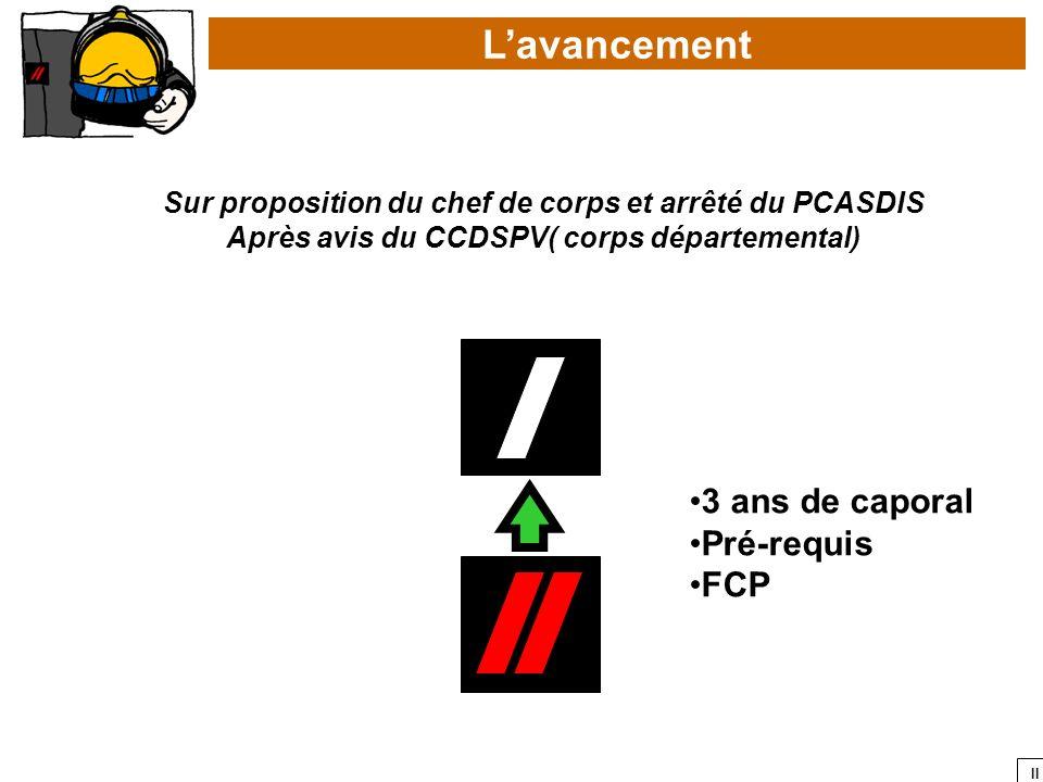 L'avancement 3 ans de caporal Pré-requis FCP