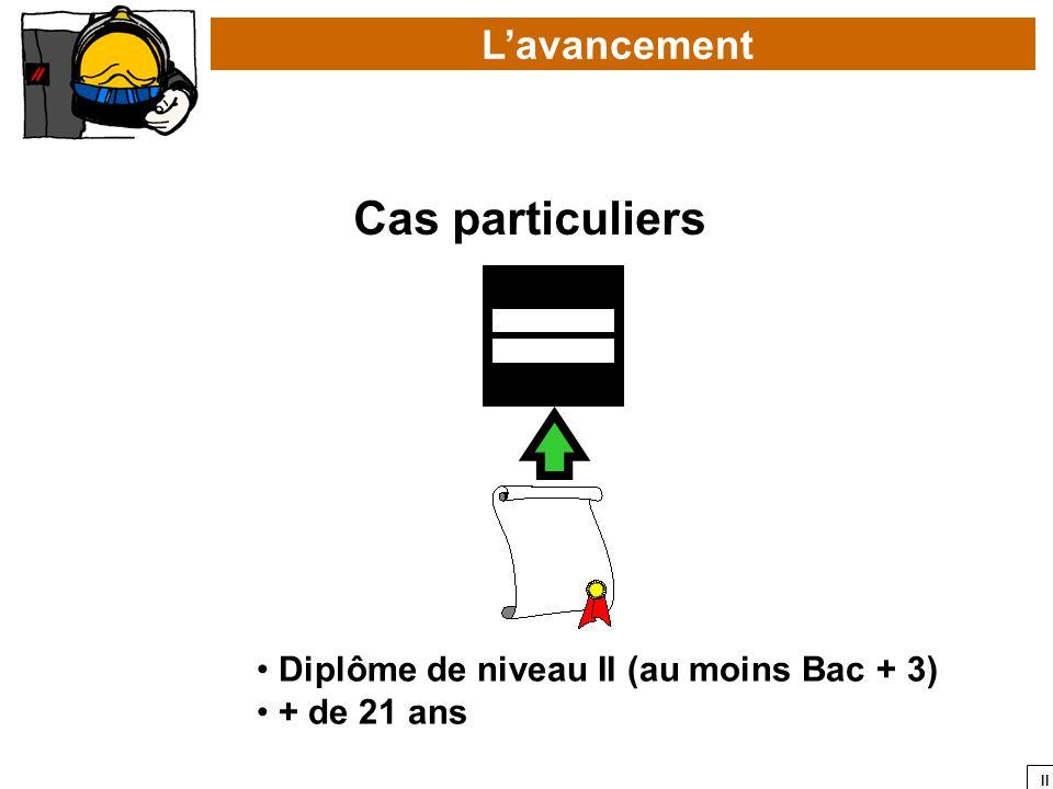 Cas particuliers L'avancement Diplôme de niveau II (au moins Bac + 3)