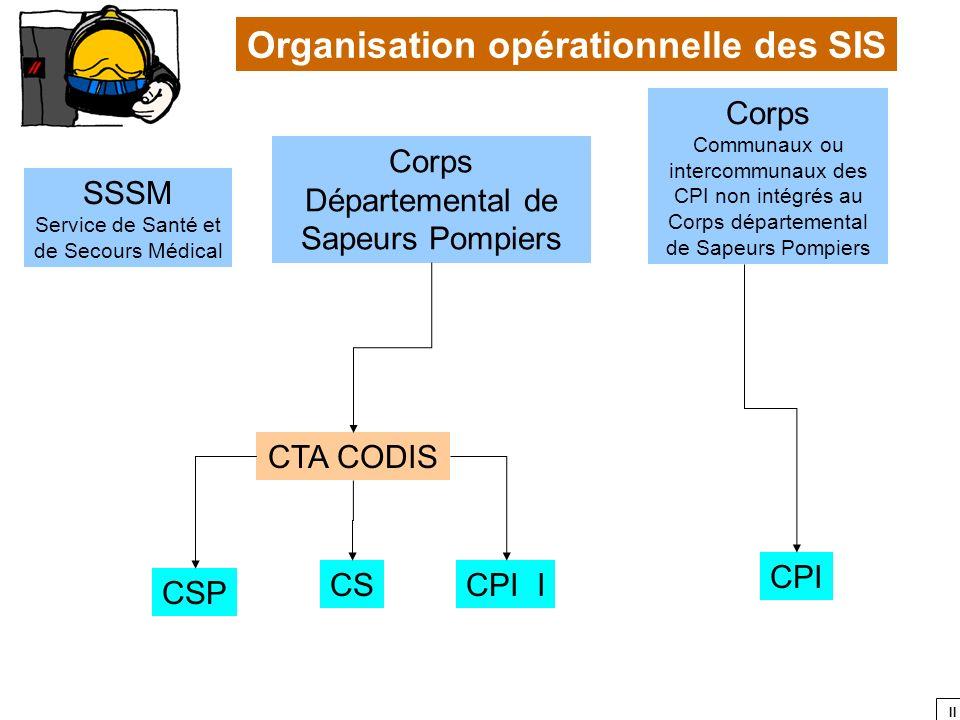 Organisation opérationnelle des SIS