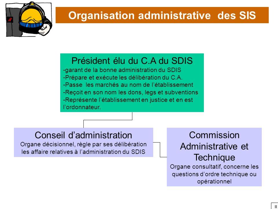 Organisation administrative des SIS
