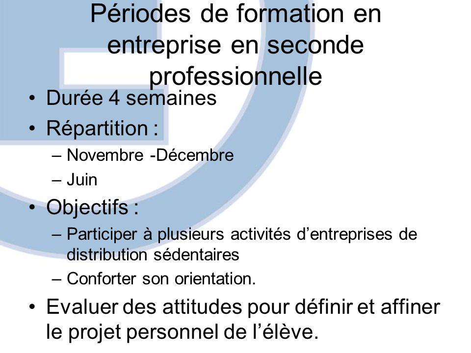 Périodes de formation en entreprise en seconde professionnelle