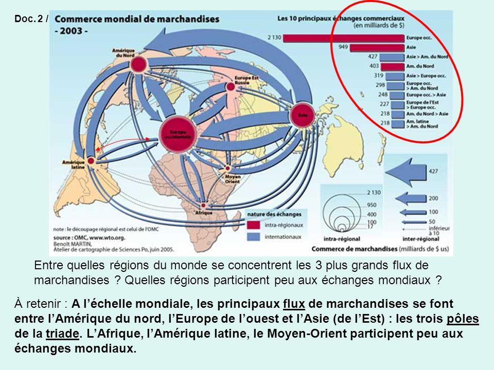 Doc. 2 / Document 6 / Les grands pôles du commerce mondial.