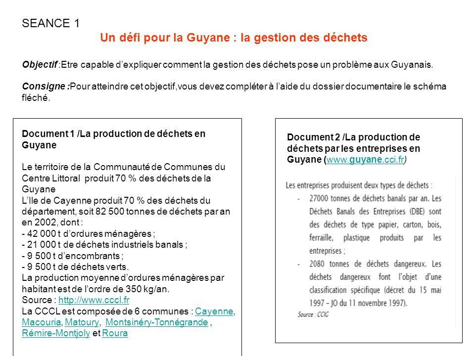 Un défi pour la Guyane : la gestion des déchets