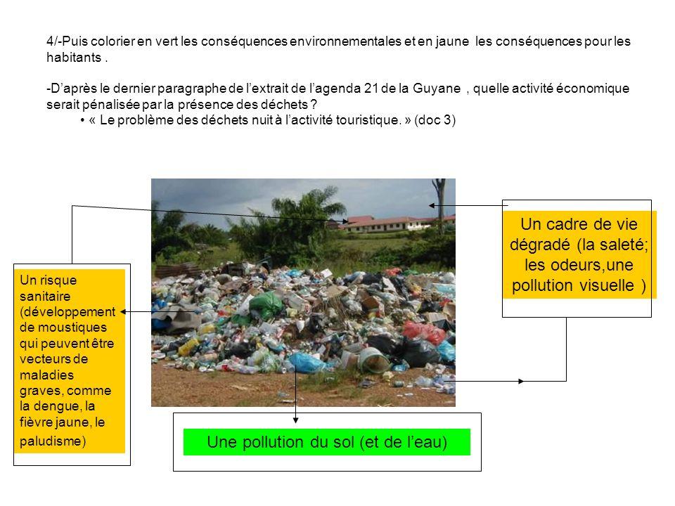 Une pollution du sol (et de l'eau)