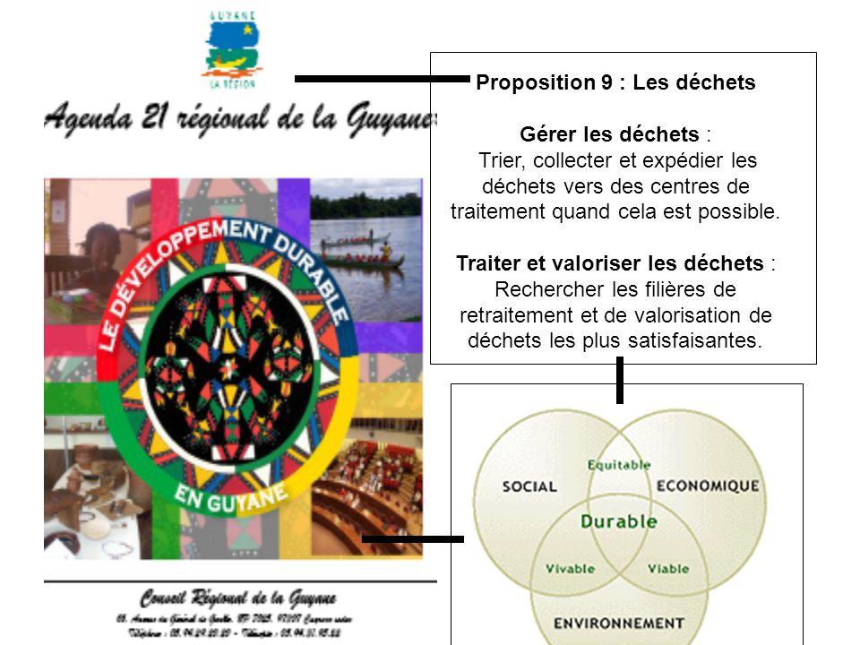 Proposition 9 : Les déchets