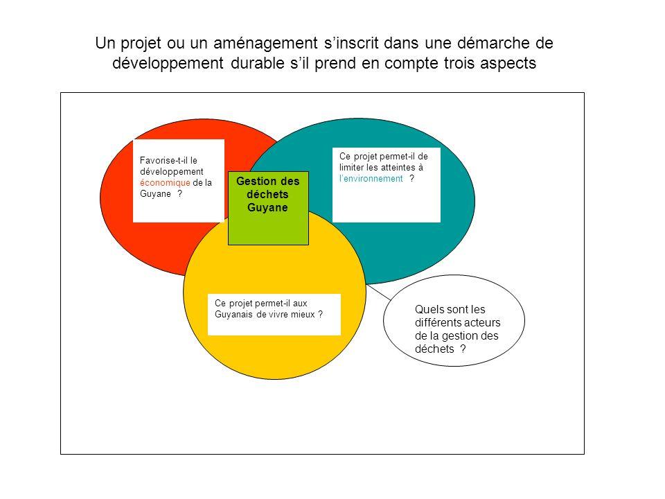 Un projet ou un aménagement s'inscrit dans une démarche de développement durable s'il prend en compte trois aspects