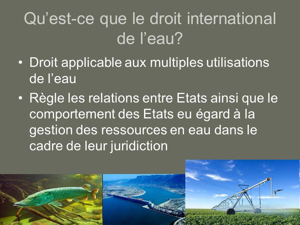 Qu'est-ce que le droit international de l'eau