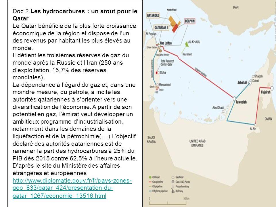 Doc 2 Les hydrocarbures : un atout pour le Qatar