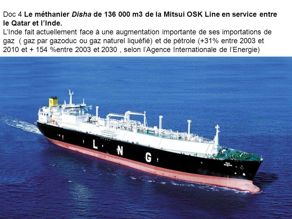 Doc 4 Le méthanier Disha de 136 000 m3 de la Mitsui OSK Line en service entre le Qatar et l'Inde.