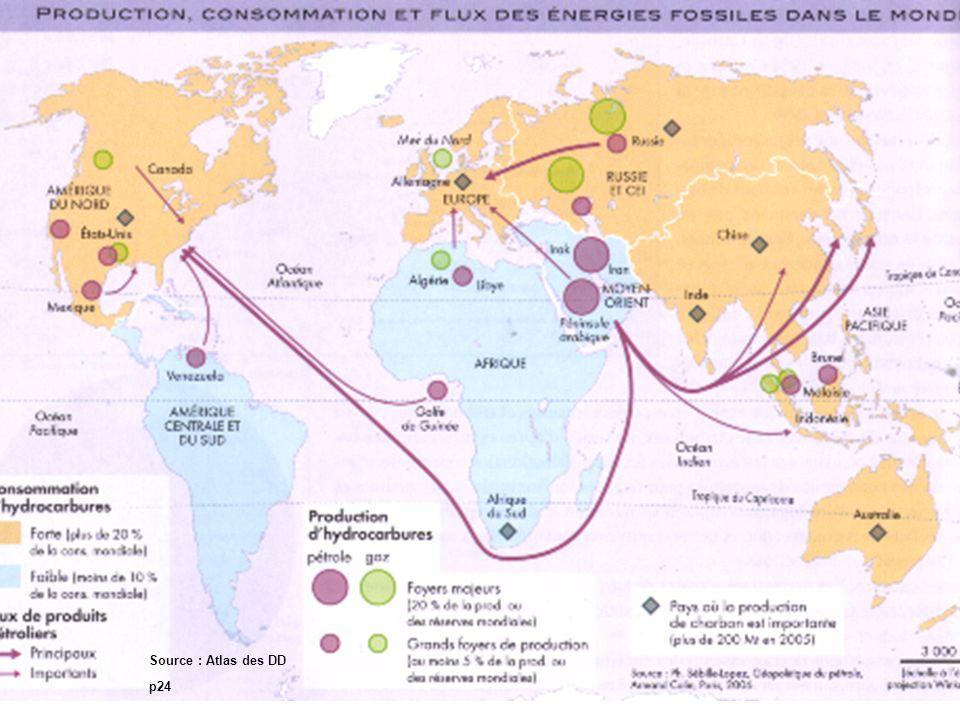 Source : Atlas des DD p24