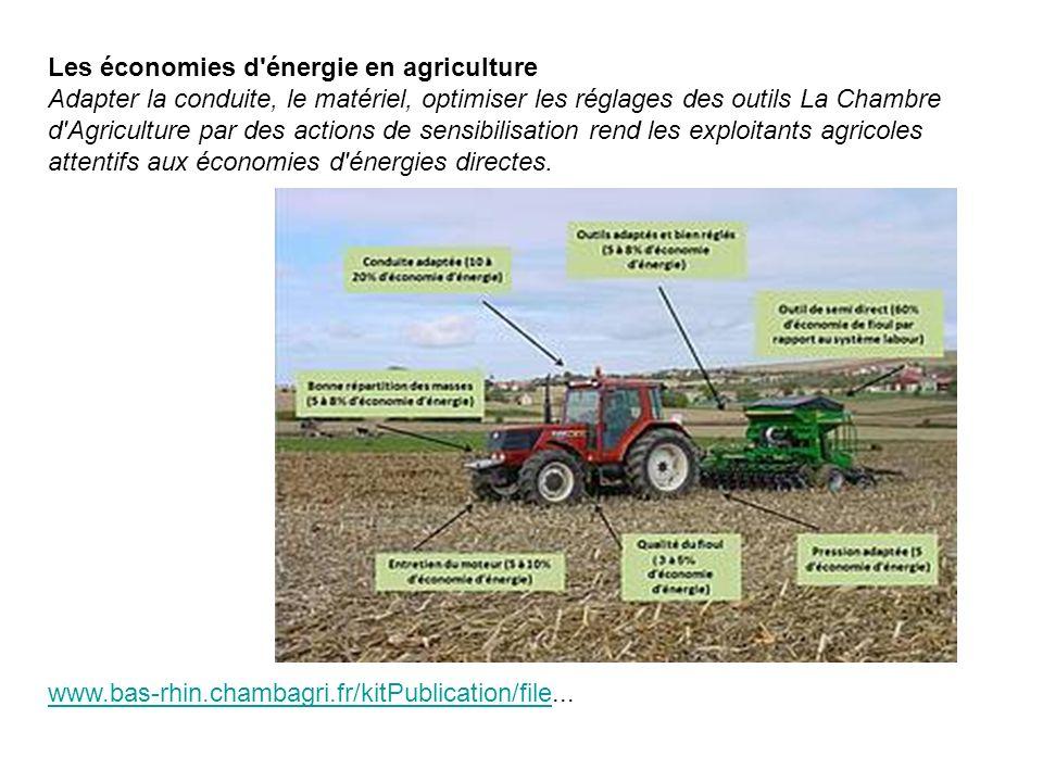 Les économies d énergie en agriculture